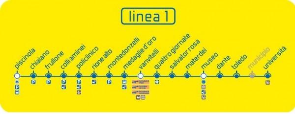 Неаполь метро - линия 1