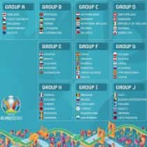 Евро – 2020: хороший жребий для сборной Италии