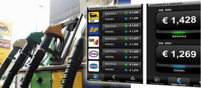 Цены на бензин. Италия до сих пор финансирует войну в Эфиопии 1935 года