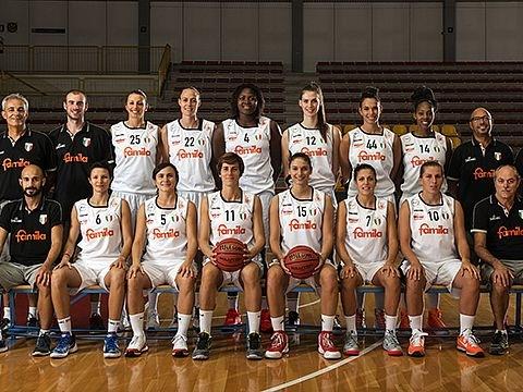 еврокубковый сезон для баскетбольных клубов - Beretta Famila Schio