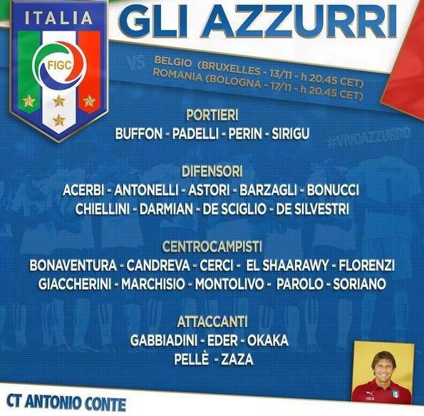 Итальянская сборная начинает подготовку к финалу Евро-2016