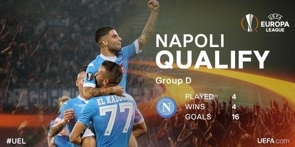 ФК «Наполи» досрочно выигрывает групповой турнир Лиги Европы