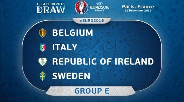В парижском Дворце Конгрессов состоялась жеребьевка финальной части Евро – 2016