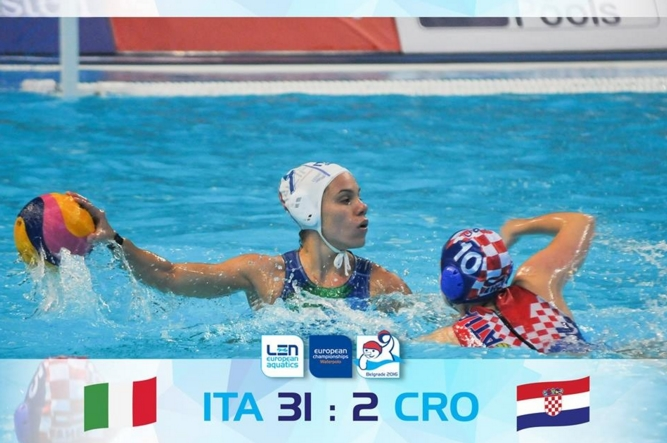 Италия – Хорватия 31:2 (8:0, 7:0, 8:1, 8:1)