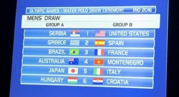 Олимпиады – 2016 мужская сборная Италии будет играть в группе В