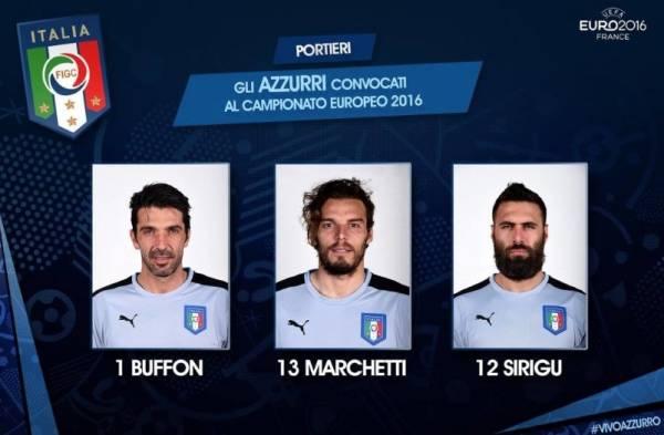 состав команды на финал Евро-2016 - Вратари