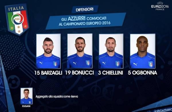 состав команды на финал Евро-2016 - Защитники