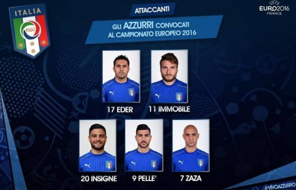 состав команды на финал Евро-2016 - Нападающие
