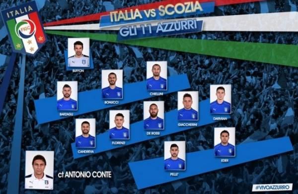 Италия – Шотландия 1:0 (0:0)