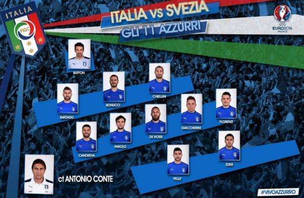 Италия – Швеция 1:0 (0:0)