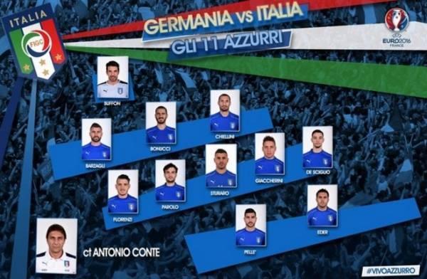 Италия – Германия 6:7